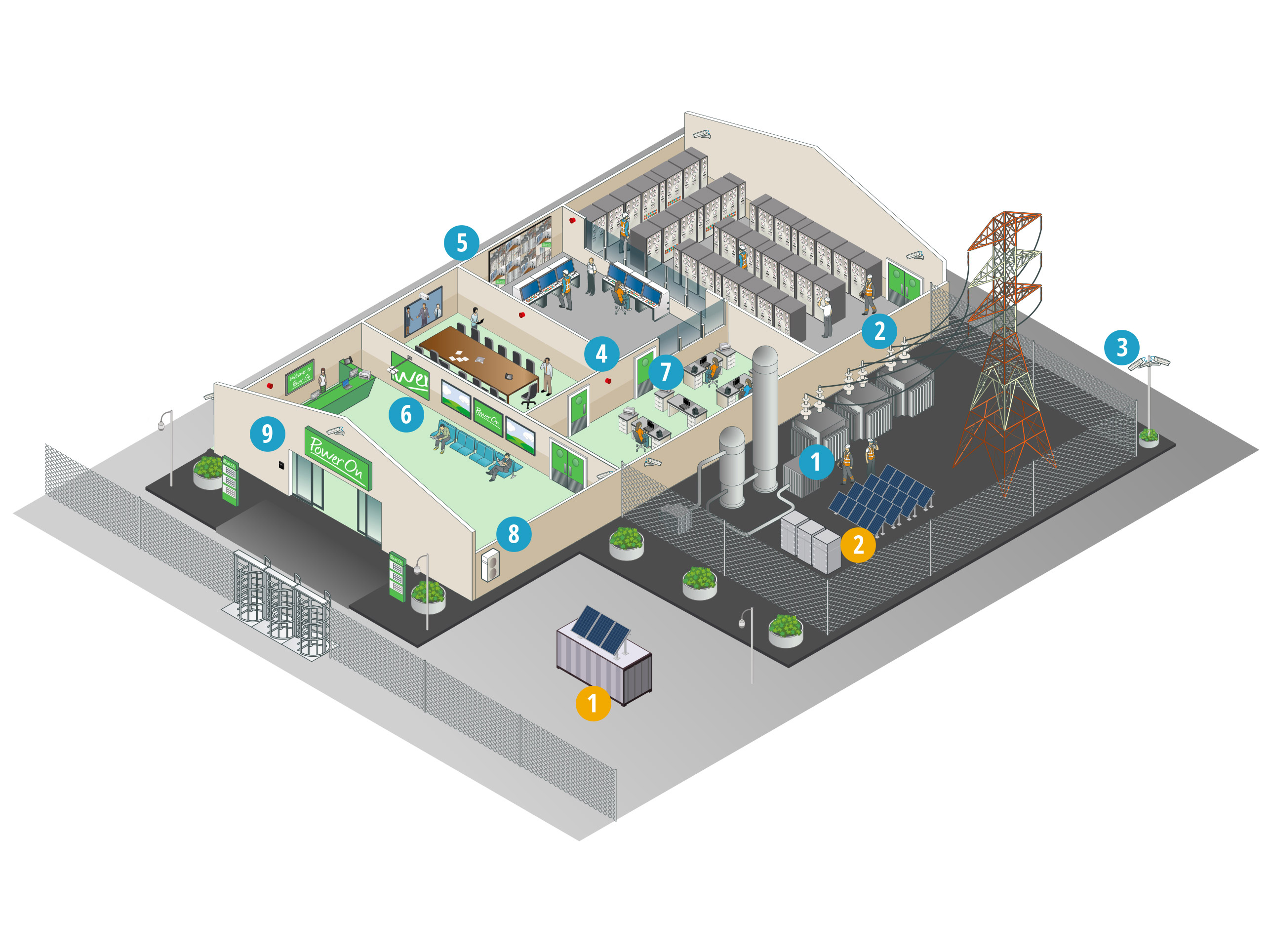 How do Panasonic solutions support the utilities sector?